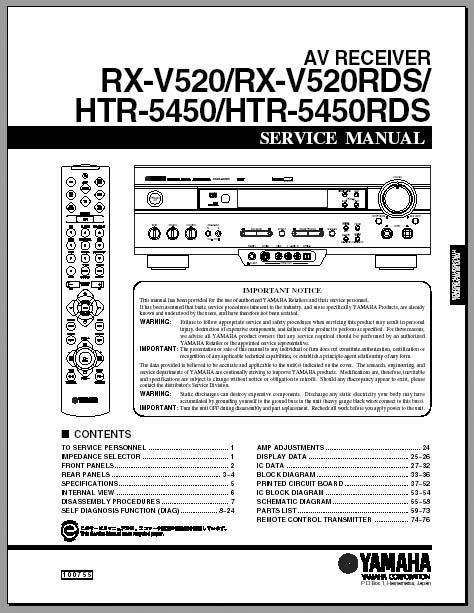 Yamaha Htr  Instructions