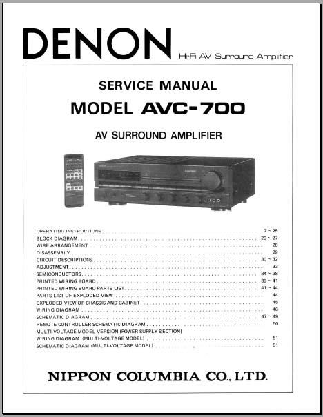 Denon AVC-700 Manual, Analog Alley Manuals