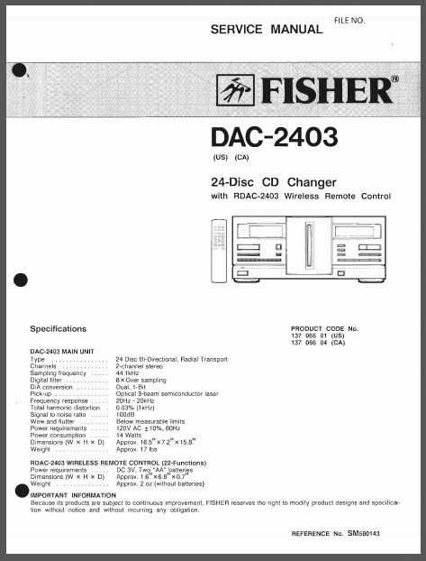 Fisher Dac