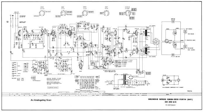 Grundig SO 302  US  Schematic    Diagram     Analog Alley Manuals