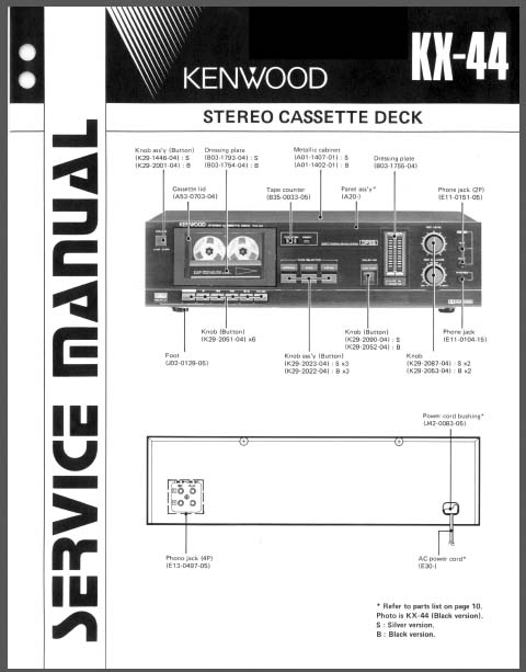 Kenwood Kx
