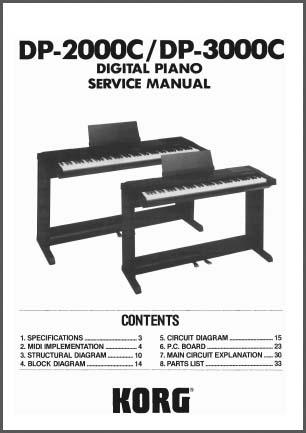 K DP2000CDP3000C Service Manual  Analog Alley Manuals