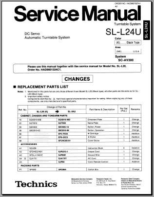 Technics SL-L24U Service Manual, Analog Alley Manuals